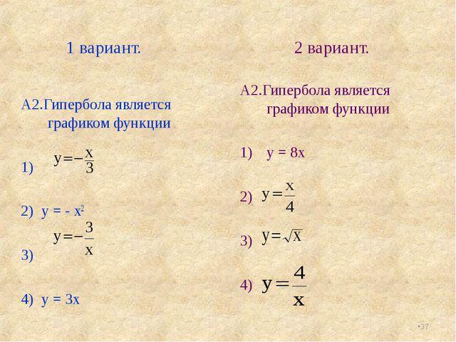 1 вариант. 2 вариант. * А2.Гипербола является графиком функции 1) 2) у = - х...