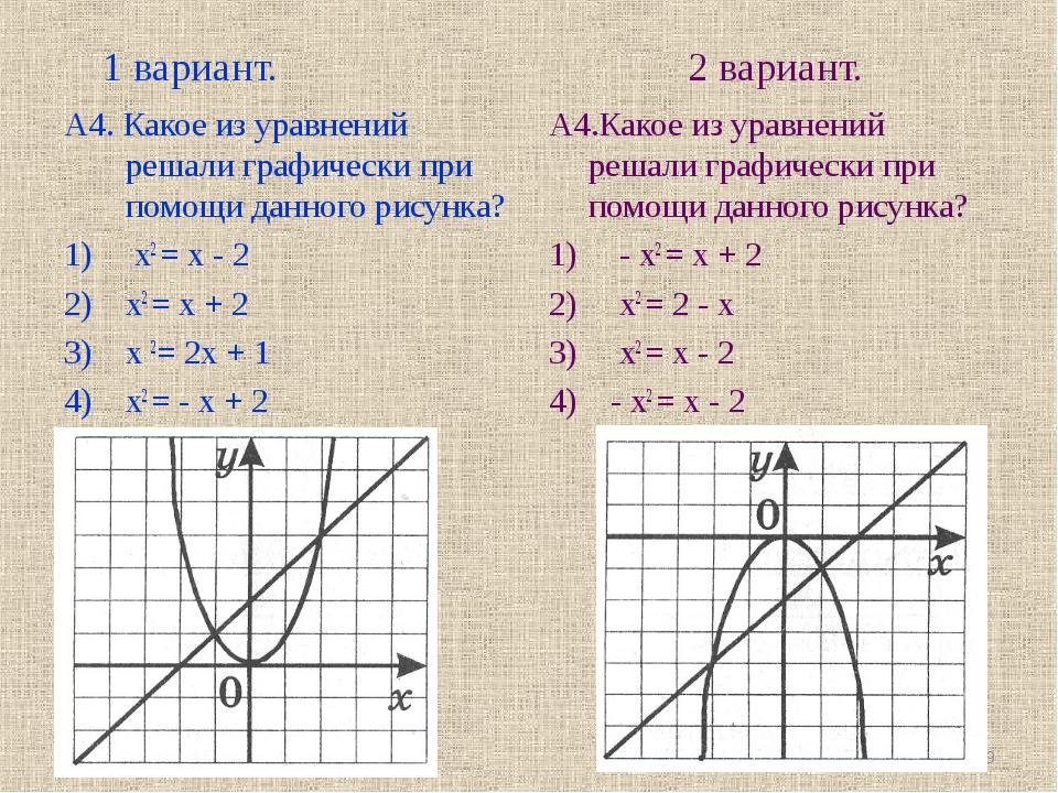 1 вариант. 2 вариант. А4. Какое из уравнений решали графически при помощи да...