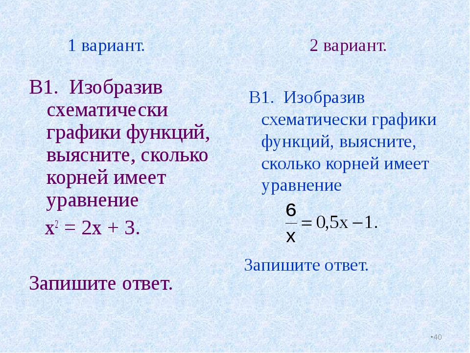 1 вариант. 2 вариант. В1. Изобразив схематически графики функций, выясните,...