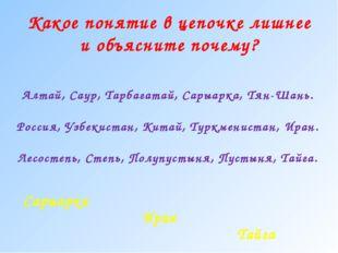 Алтай, Саур, Тарбагатай, Сарыарка, Тян-Шань. Россия, Узбекистан, Китай, Туркм
