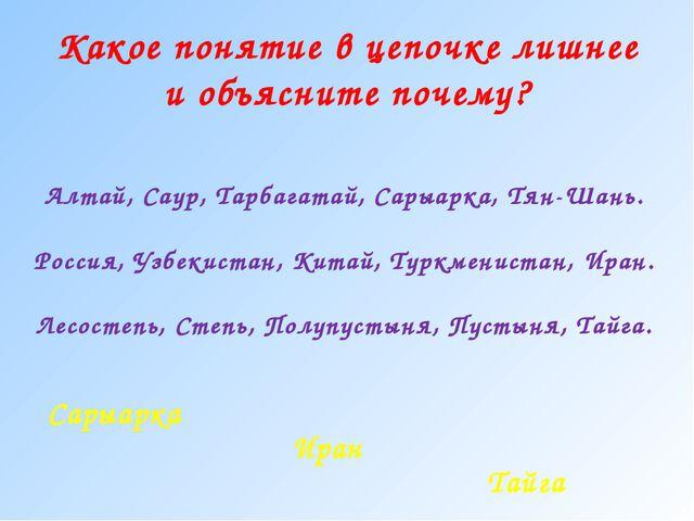 Алтай, Саур, Тарбагатай, Сарыарка, Тян-Шань. Россия, Узбекистан, Китай, Туркм...