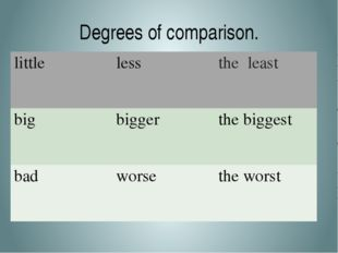 Degrees of comparison. little less the least big bigger the biggest bad worse