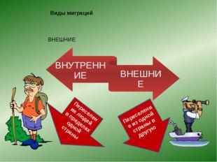 Внутренние миграции Приведите примеры миграций, указанных в данной схеме. С к