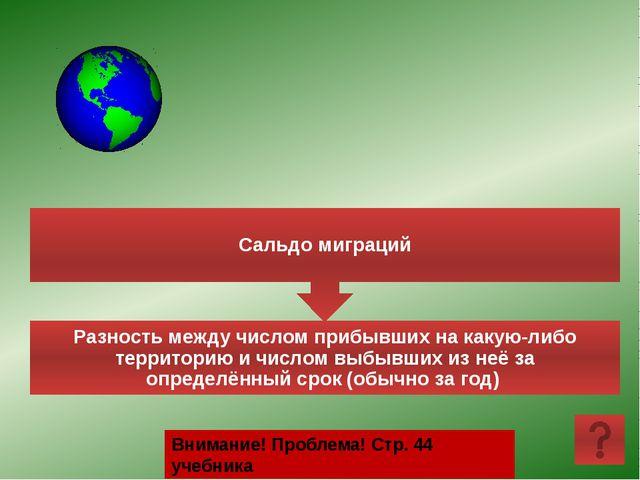 Переселение людей в пределах одной страны Переселение из одной страны в другую