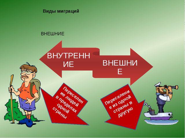 Внутренние миграции Приведите примеры миграций, указанных в данной схеме. С к...
