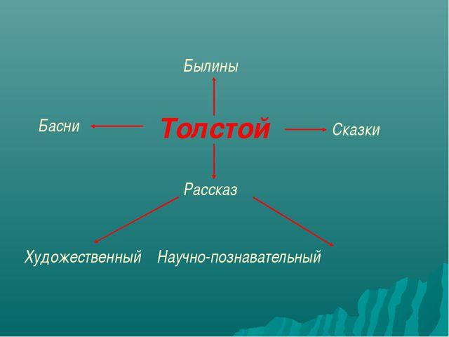 Толстой Былины Сказки Басни Рассказ Художественный Научно-познавательный