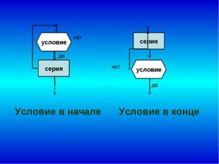 условие серия нет да серия условие Условие в начале Условие в конце нет да
