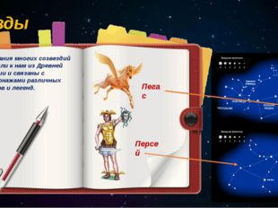 Звёзды Названия многих созвездий пришли к нам из Древней Греции и связаны с п