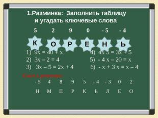 1.Разминка: Заполнить таблицу и угадать ключевые слова 1) 9х = 40 + х 4) 4х 5