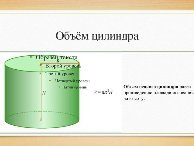 Объём цилиндра Объем всякого цилиндра равен произведению площади основания на...