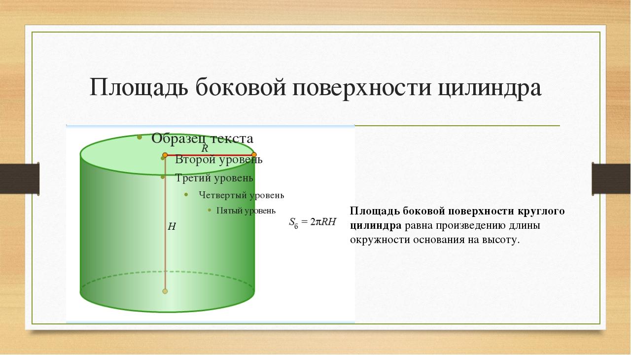 Площадь боковой поверхности цилиндра Площадь боковой поверхности круглого цил...