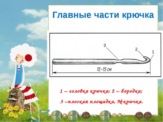 1 – головка крючка; 2 – бородка; 3 –плоская площадка, № крючка. Главные част...