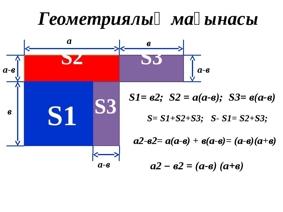 Геометриялық мағынасы S1= в2; S2 = a(a-в); S3= в(a-в)  S= S1+S2+S3; S- S1= S...