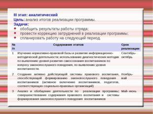 III этап: аналитический Цель: анализ итогов реализации программы. Задачи: обо