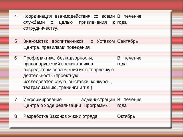 4Координация взаимодействия со всеми службами с целью привлечения к сотрудн...