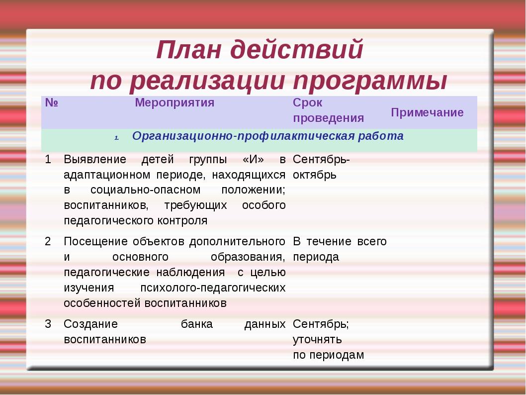 План действий по реализации программы №МероприятияСрок проведенияПримечани...