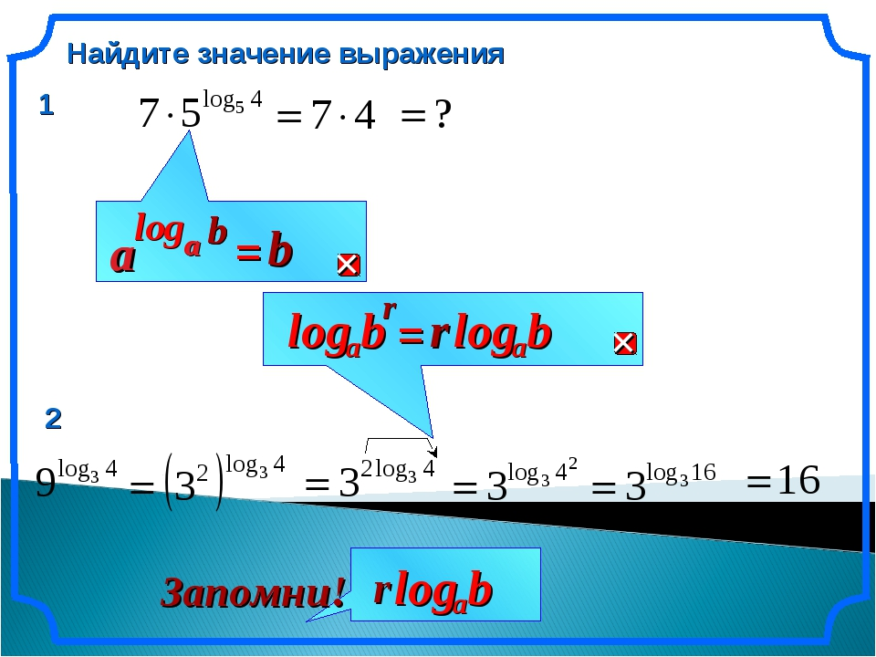 = r Найдите значение выражения 1 2 Антонова Г.В.