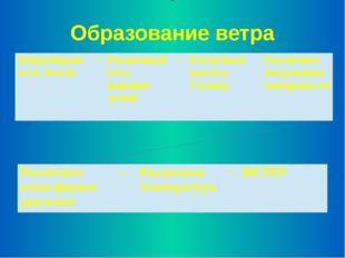 Образование ветра → Шарообразность Земли → Различныйугол падения лучей → Разл