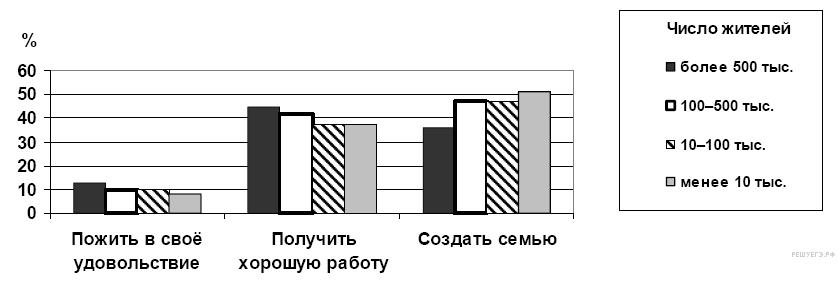 http://soc.reshuege.ru/get_file?id=3002