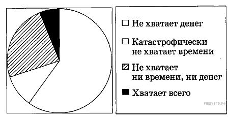 http://soc.reshuege.ru/get_file?id=3180