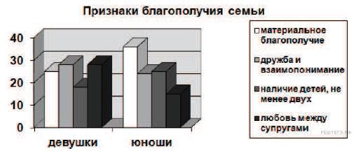 http://soc.reshuege.ru/get_file?id=6684