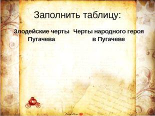 Заполнить таблицу: Злодейские черты Пугачева Черты народного героя в Пугачеве