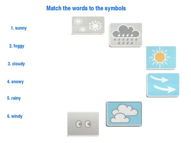 Match the words to the symbols 1. sunny 2. foggy 3. cloudy 6. windy 5. rainy...