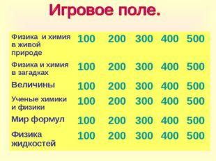 Физика и химия в живой природе100200300400500 Физика и химия в загадках