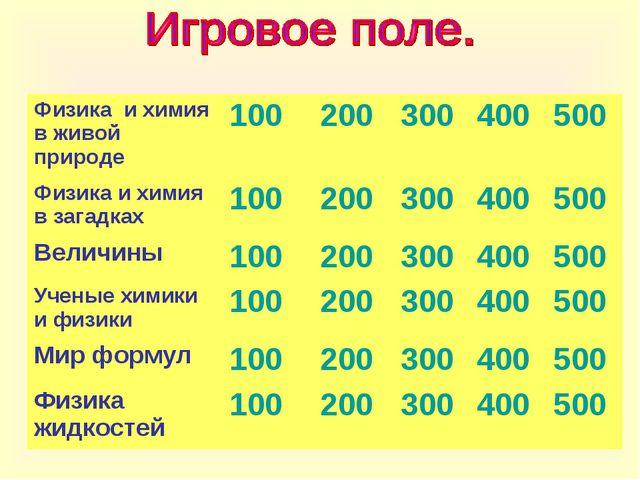 Физика и химия в живой природе100200300400500 Физика и химия в загадках...