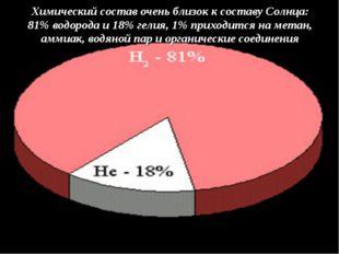Химический состав очень близок к составу Солнца: 81% водорода и 18% гелия, 1%