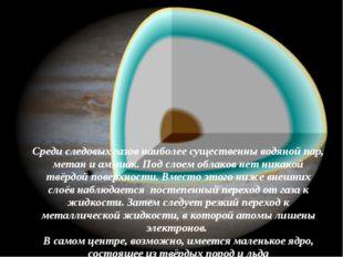 Среди следовых газов наиболее существенны водяной пар, метан и аммиак. Под сл