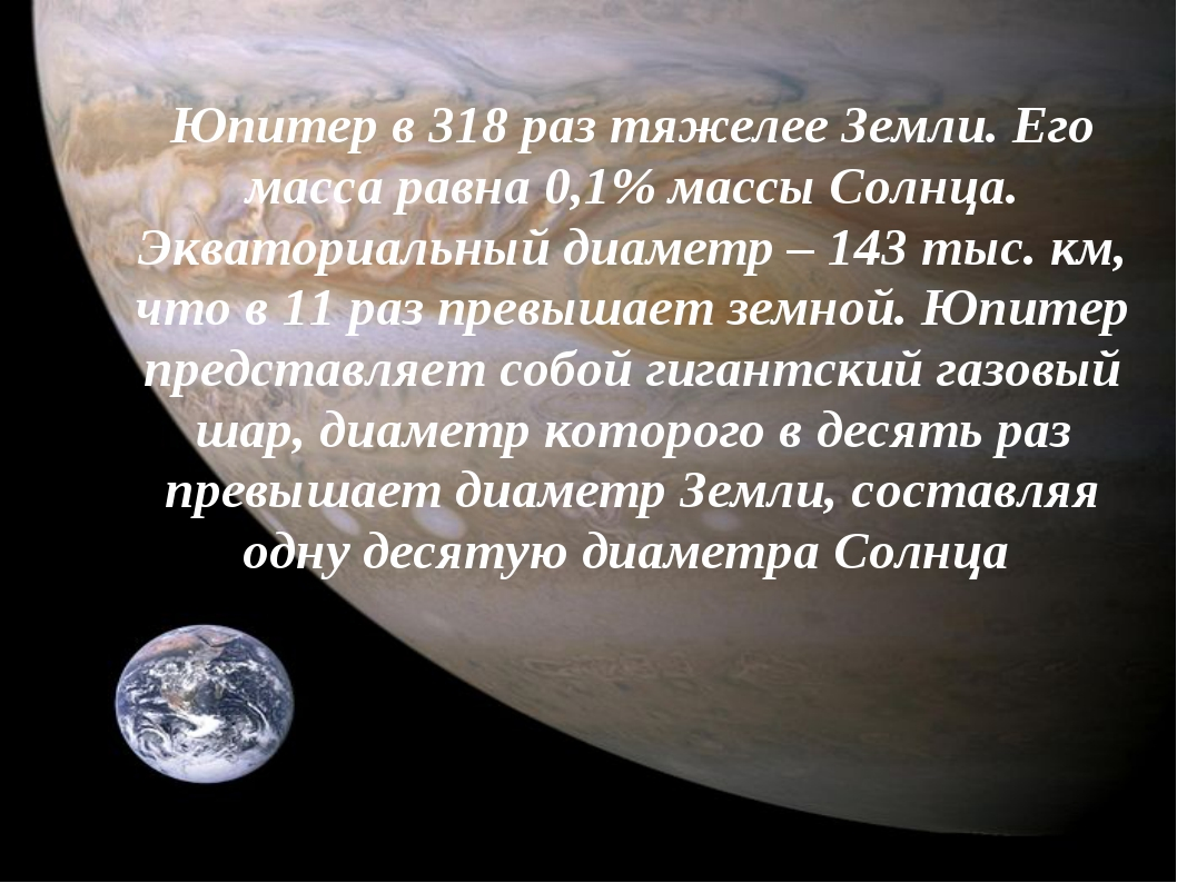 Юпитер в 318 раз тяжелее Земли. Его масса равна 0,1% массы Солнца. Экваториал...