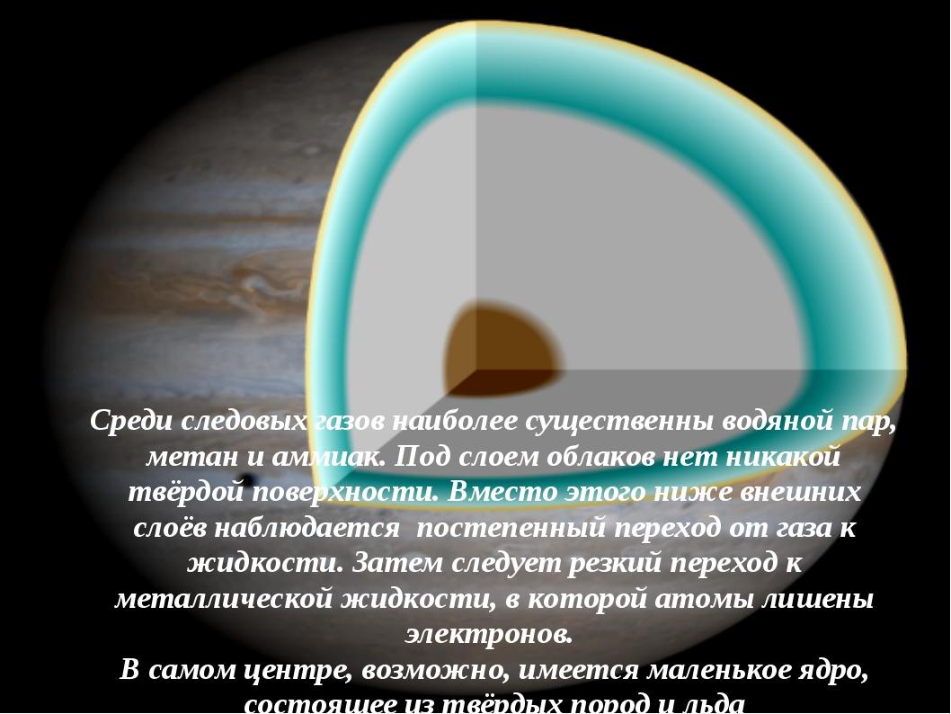 Среди следовых газов наиболее существенны водяной пар, метан и аммиак. Под сл...