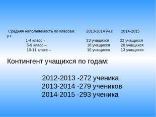 Средняя наполняемость по классам: 2013-2014 уч.г. 2014-2015 у.г. 1-4 класс -