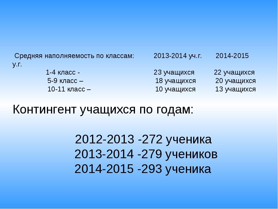 Средняя наполняемость по классам: 2013-2014 уч.г. 2014-2015 у.г. 1-4 класс -...