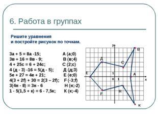 6. Работа в группах 3а + 5 = 8а -15; А (а;0) 3в + 16 = 8в - 9; В (в;4) 4 + 25