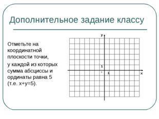 Дополнительное задание классу Отметьте на координатной плоскости точки, у к
