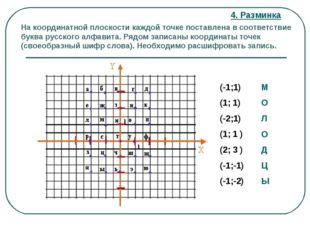 На координатной плоскости каждой точке поставлена в соответствие буква русско