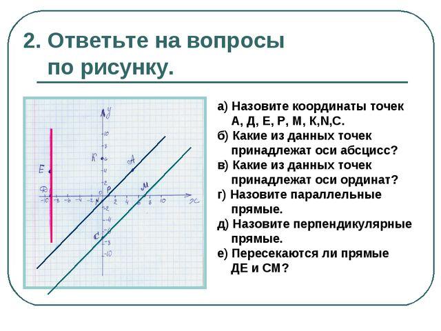2. Ответьте на вопросы по рисунку. а) Назовите координаты точек А, Д, Е, Р, М...
