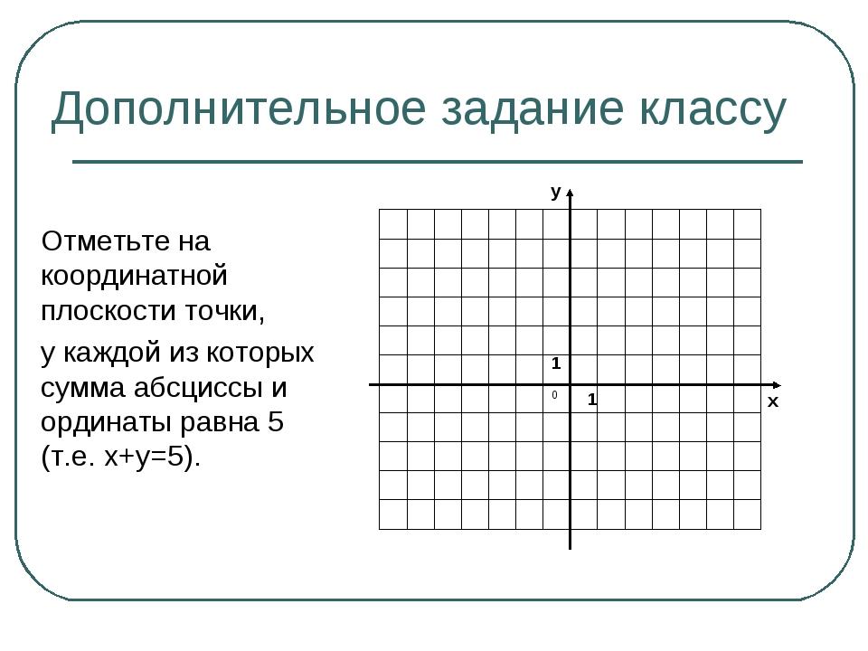 Дополнительное задание классу Отметьте на координатной плоскости точки, у к...