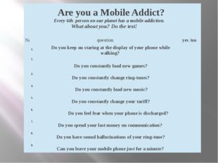 Areyou aMobile Addict? Every 6thperson on our planet has a mobile addiction.