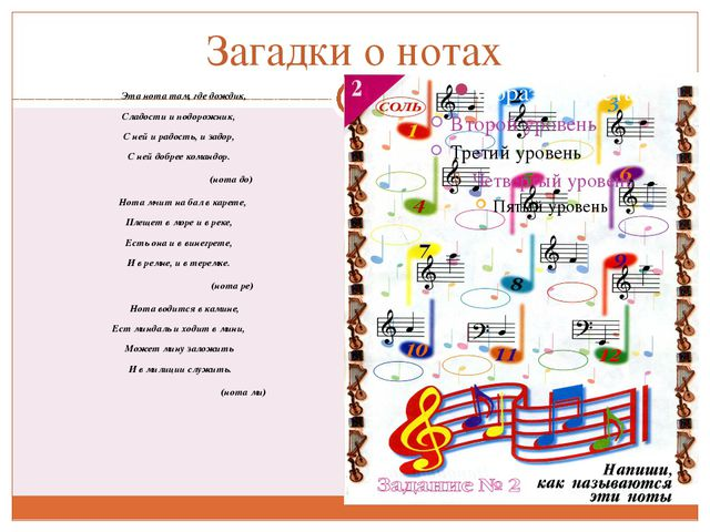 Загадки о нотах Эта нота там, где дождик, Сладости и подорожник, С ней и радо...