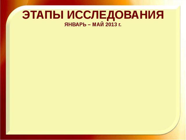 ЭТАПЫ ИССЛЕДОВАНИЯ ЯНВАРЬ – МАЙ 2013 г.