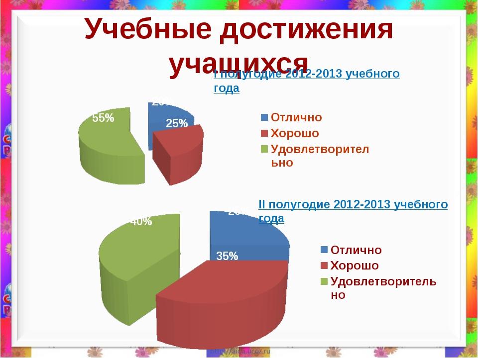 Учебные достижения учащихся I полугодие 2012-2013 учебного года II полугодие...