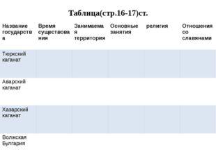 Таблица(стр.16-17)ст. Название государства Время существования Занимаемая тер