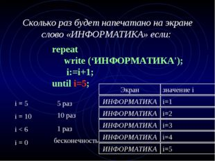 Сколько раз будет напечатано на экране слово «ИНФОРМАТИКА» если: repeat write