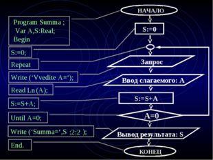 Program Summa ; Var A,S:Real; Begin S:=0; Repeat Write ('Vvedite A='); Read (