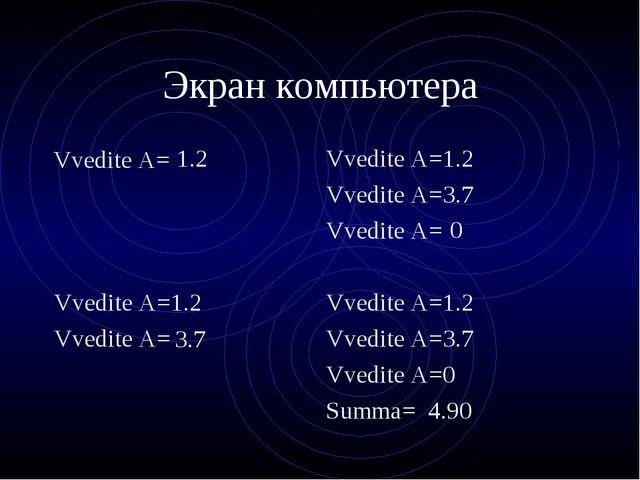 Экран компьютера 1.2 0 3.7 Vvedite A= Vvedite A=1.2 Vvedite A= Vvedite A=1.2...