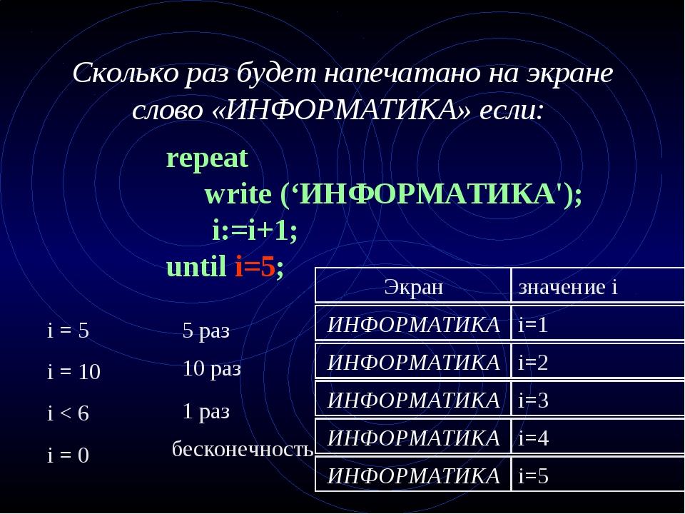 Сколько раз будет напечатано на экране слово «ИНФОРМАТИКА» если: repeat write...