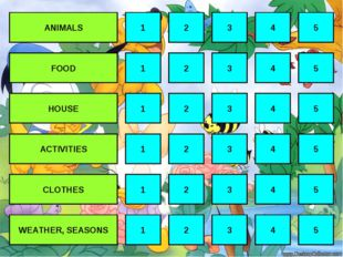 ANIMALS FOOD WEATHER, SEASONS HOUSE ACTIVITIES CLOTHES 1 2 3 4 5 1 1 1 1 1 2